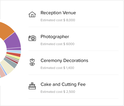 estimated costs functionality on the wedding budget tool